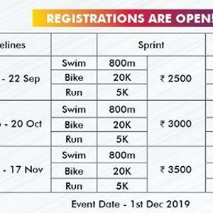 Vizag International Triathlon