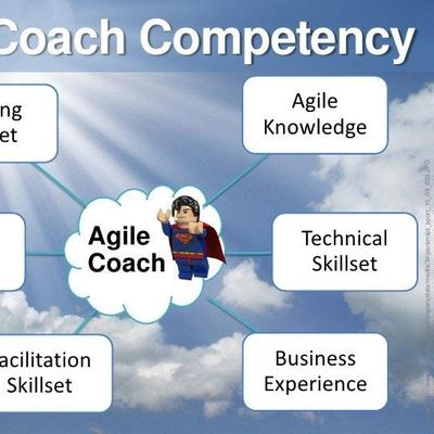Certified Agile Coaching and Facilitation Masterclass (LAI-ACF) Los Angeles (Guaranteed to run)
